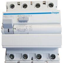Hager négypólusú áramvédő kapcsoló